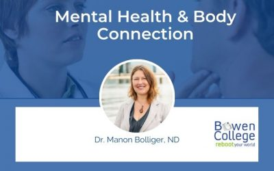 Mental Health & Body Connection (POSITIONING THE PROBLEM)
