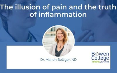 The illusion of pain and the truth of inflammation