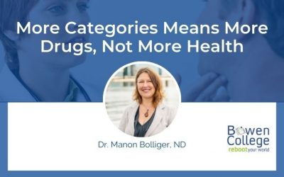 More Categories Means More Drugs, Not More Health